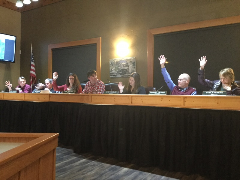 Whitefish City Council Easement Approval for web